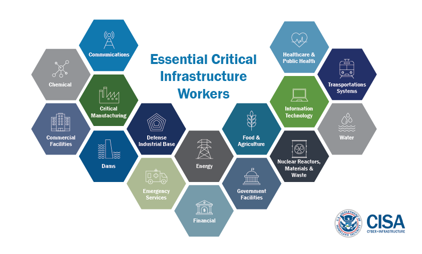 Essential_Critical_Infrastructure_Workers